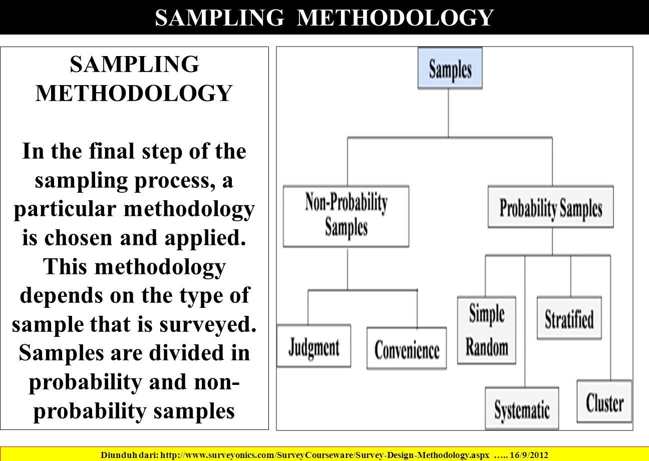SAMPLING METHODOLOGY Diunduh dari: http://www.surveyonics.com/SurveyCourseware/Survey-Design-Methodology.aspx …..