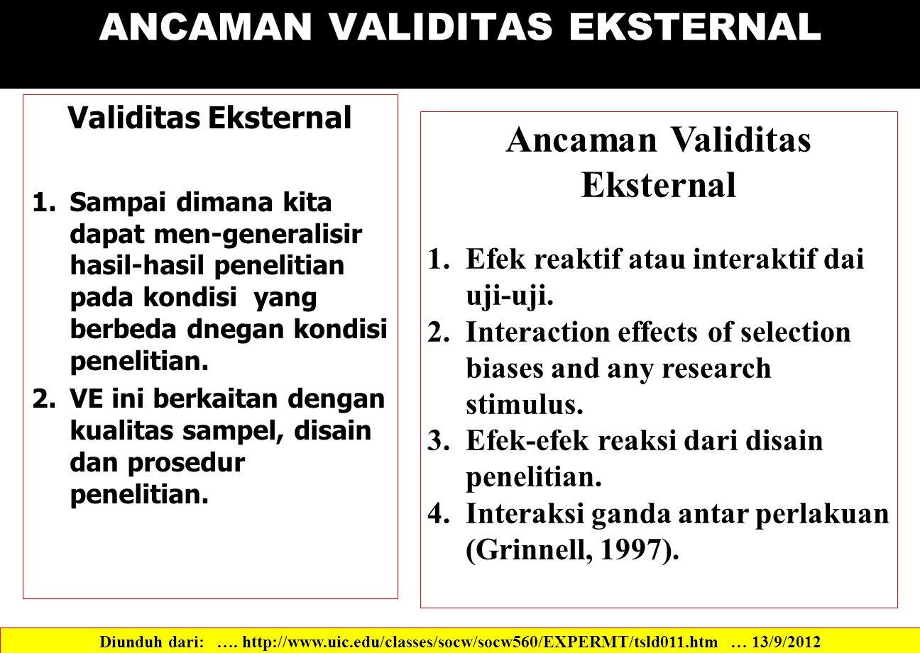 ANCAMAN VALIDITAS EKSTERNAL Validitas Eksternal 1.Sampai dimana kita dapat men-generalisir hasil-hasil penelitian pada kondisi yang berbeda dnegan kondisi penelitian.