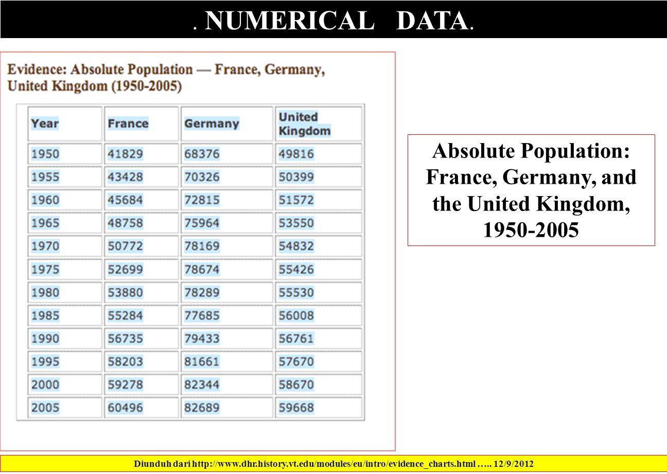 NUMERICAL DATA.