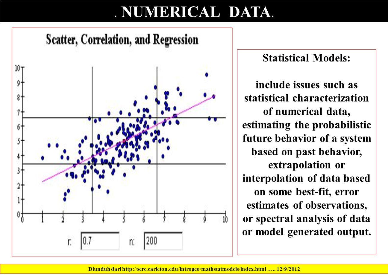 NUMERICAL DATA. Diunduh dari http://serc.carleton.edu/introgeo/mathstatmodels/index.html …..