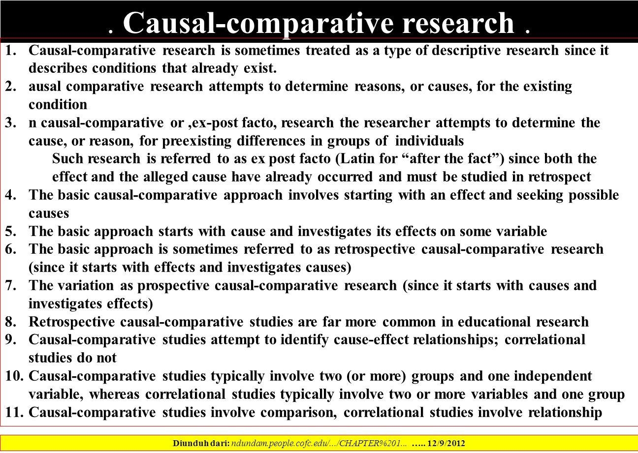 Causal-comparative research. Diunduh dari: ndundam.people.cofc.edu/.../CHAPTER%201...