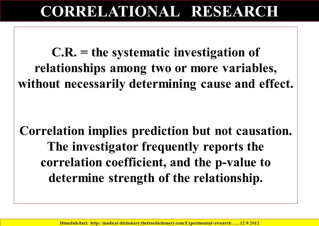 CORRELATIONAL RESEARCH Diunduh dari: http://medical-dictionary.thefreedictionary.com/Experimental+research …..
