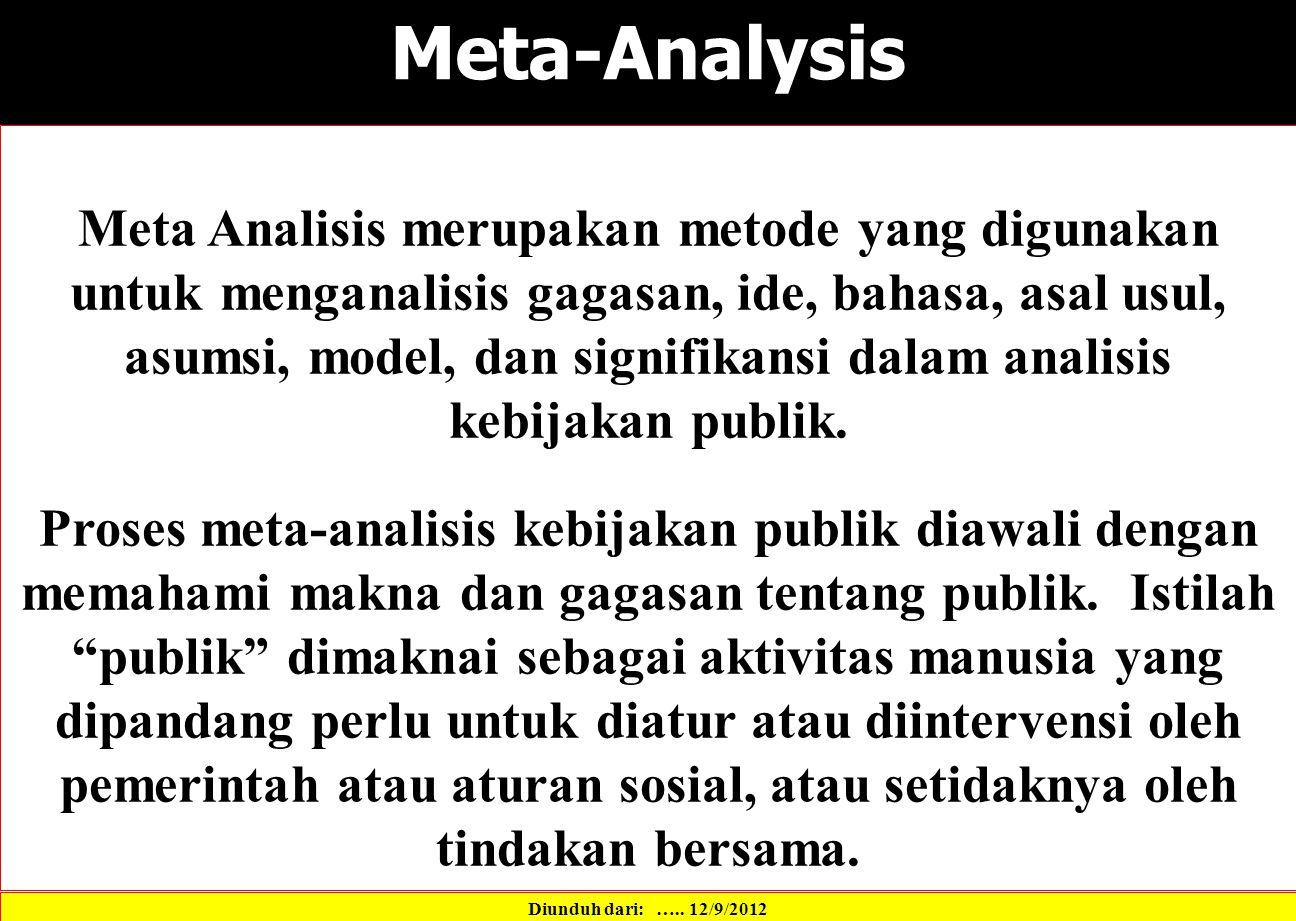 Meta-Analysis Meta Analisis merupakan metode yang digunakan untuk menganalisis gagasan, ide, bahasa, asal usul, asumsi, model, dan signifikansi dalam analisis kebijakan publik.