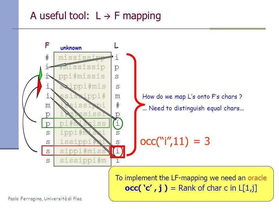 Paolo Ferragina, Università di Pisa p i#mississi p p pi#mississ i s ippi#missi s s issippi#mi s s sippi#miss i s sissippi#m i i ssippi#mis s m ississippi # i ssissippi# m A useful tool: L  F mapping # mississipp i i #mississip p i ppi#missis s FL How do we map L's onto F's chars ...