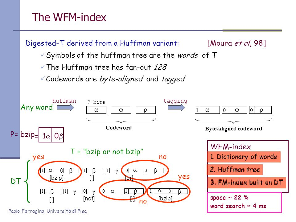 Paolo Ferragina, Università di Pisa The WFM-index Digested-T derived from a Huffman variant: [Moura et al, 98] Symbols of the huffman tree are the wor