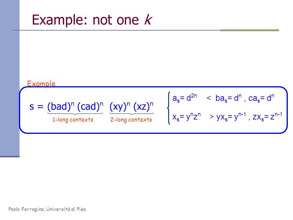 Paolo Ferragina, Università di Pisa s = (bad) n (cad) n (xy) n (xz) n Example Example: not one k 1-long contexts2-long contexts x s = y n z n > yx s = y n-1, zx s = z n-1 a s = d 2n < ba s = d n, ca s = d n