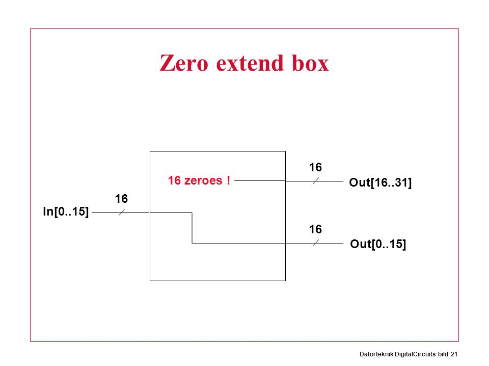 Datorteknik DigitalCircuits bild 21 Zero extend box 16 In[0..15] Out[16..31] Out[0..15] 16 zeroes !