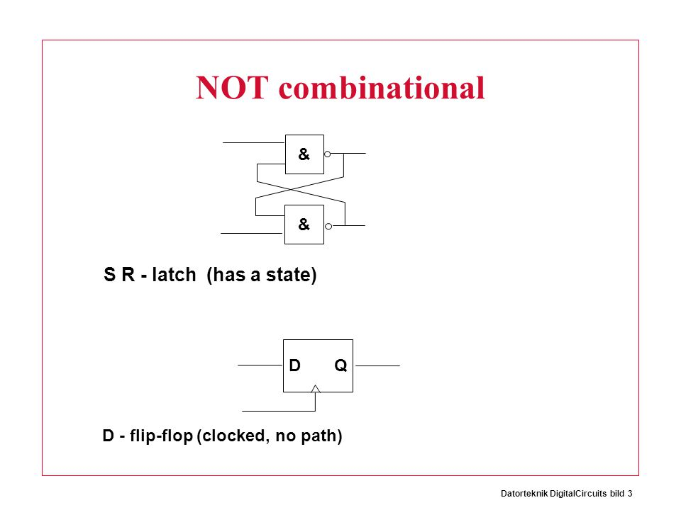 Datorteknik DigitalCircuits bild 3 NOT combinational & & S R - latch (has a state) D Q D - flip-flop (clocked, no path)
