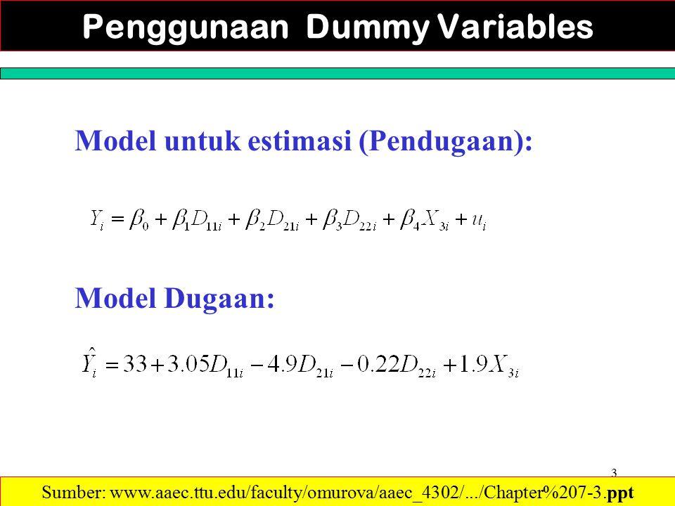 3 Model untuk estimasi (Pendugaan): Model Dugaan: Penggunaan Dummy Variables Sumber: www.aaec.ttu.edu/faculty/omurova/aaec_4302/.../Chapter%207-3.ppt