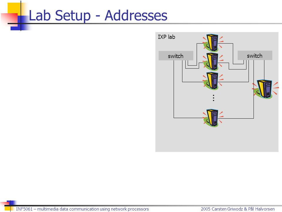 2005 Carsten Griwodz & Pål HalvorsenINF5061 – multimedia data communication using network processors Lab Setup - Addresses IXP lab switch …