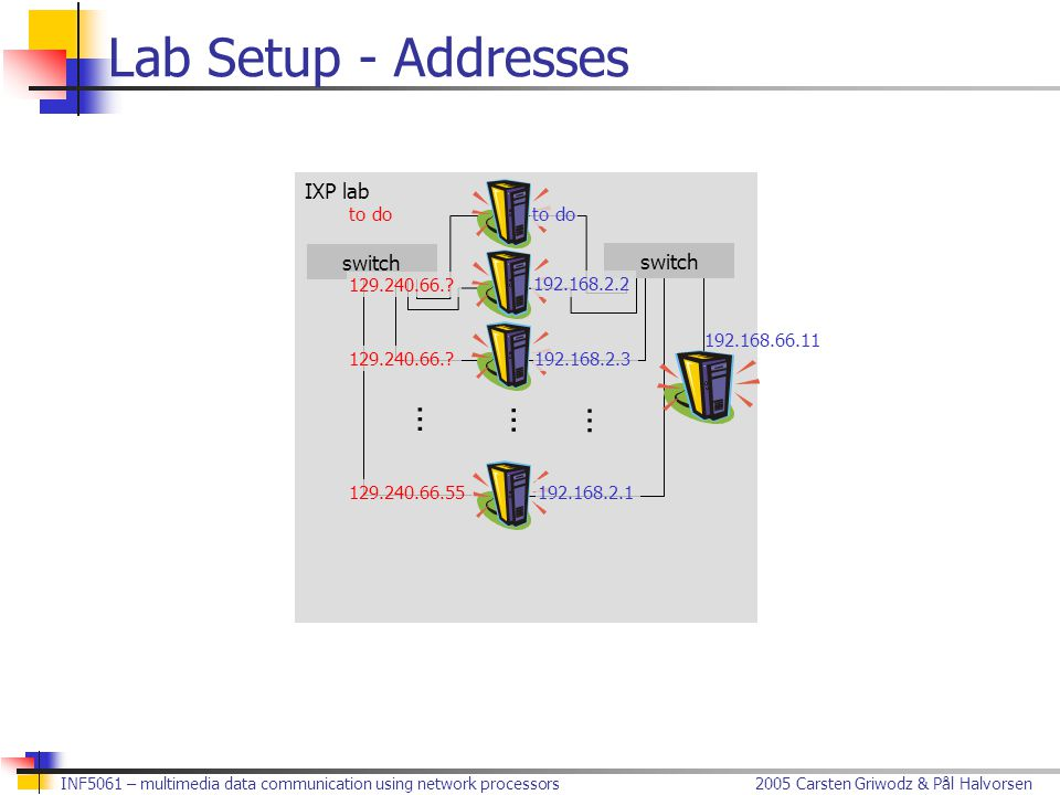 2005 Carsten Griwodz & Pål HalvorsenINF5061 – multimedia data communication using network processors IXP lab switch … IXP lab Lab Setup - Addresses … switch 192.168.66.11 to do 192.168.2.2 192.168.2.3 192.168.2.1 to do 129.240.66..
