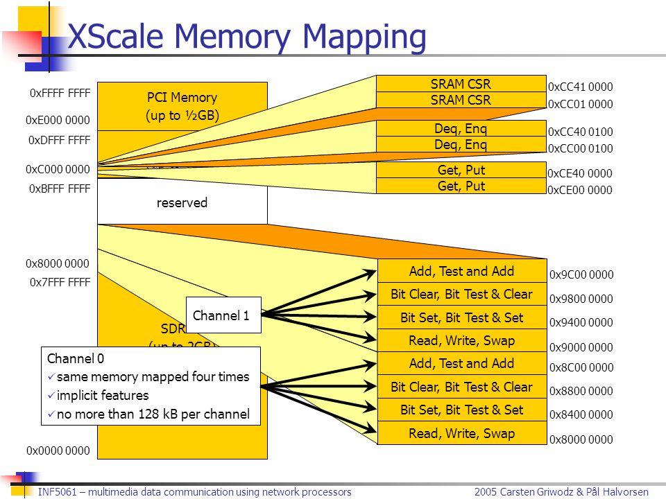 2005 Carsten Griwodz & Pål HalvorsenINF5061 – multimedia data communication using network processors 4 GB address space (32 bit pointers) XScale Memory Mapping SDRAM (up to 2GB) Mapped at boot time: Flash ROM SRAM (up to 1GB) Other (up to ½GB) PCI Memory (up to ½GB) 0x0000 0000 0x8000 0000 0xC000 0000 0xE000 0000 0xFFFF FFFF 0xDFFF FFFF 0xBFFF FFFF 0x7FFF FFFF Read, Write, Swap 0x8000 0000 Bit Set, Bit Test & Set 0x8400 0000 Bit Clear, Bit Test & Clear 0x8800 0000 Add, Test and Add 0x8C00 0000 reserved Read, Write, Swap 0x9000 0000 Bit Set, Bit Test & Set 0x9400 0000 Bit Clear, Bit Test & Clear 0x9800 0000 Add, Test and Add 0x9C00 0000 Get, Put 0xCE00 0000 0xCE40 0000 Get, Put Deq, Enq 0xCC00 0100 0xCC40 0100 Deq, Enq SRAM CSR 0xCC01 0000 0xCC41 0000 SRAM CSR Channel 0 same memory mapped four times implicit features no more than 128 kB per channel Channel 1