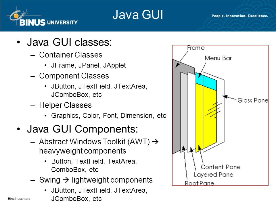 Java GUI Java GUI classes: –Container Classes JFrame, JPanel, JApplet –Component Classes JButton, JTextField, JTextArea, JComboBox, etc –Helper Classe