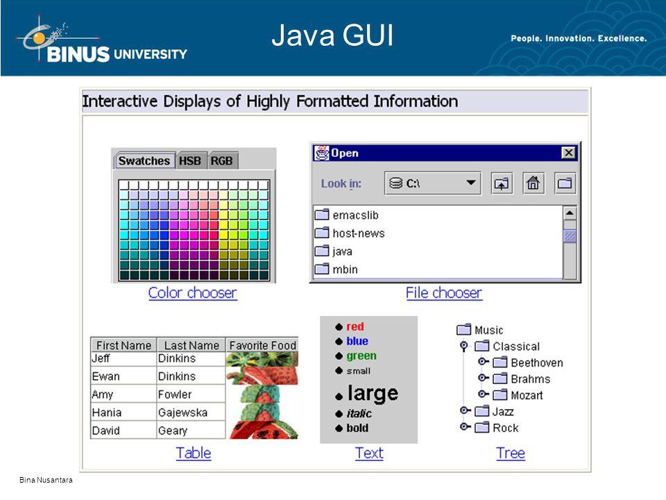 Java GUI Bina Nusantara