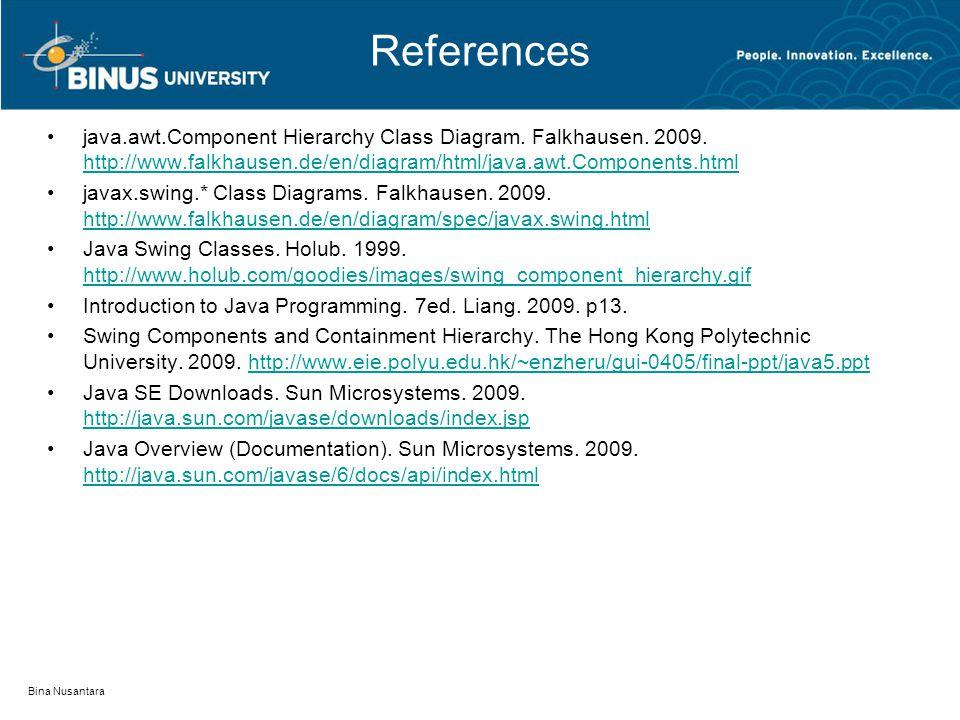 Bina Nusantara References java.awt.Component Hierarchy Class Diagram.