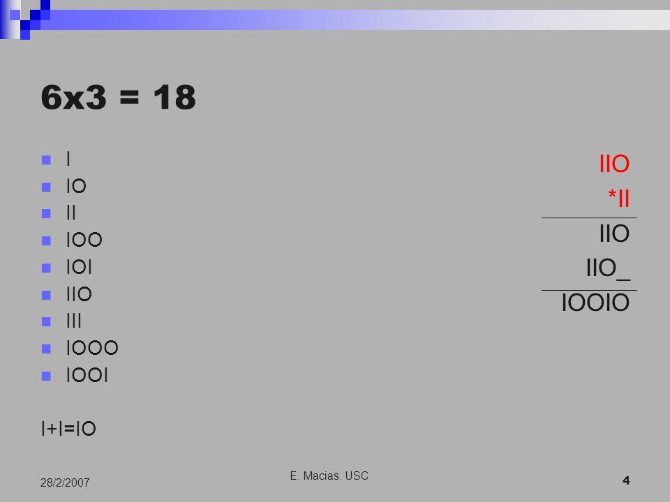 E. Macias. USC 4 28/2/2007 6x3 = 18 I IO II IOO IOI IIO III IOOO IOOI I+I=IO IIO *II IIO IIO_ IOOIO