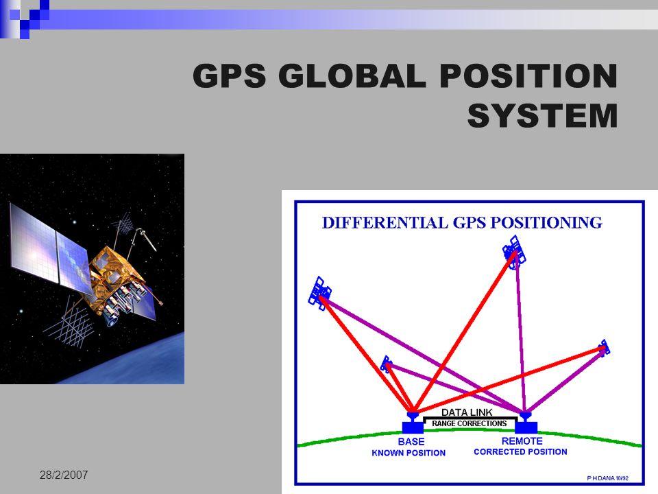 E. Macias. USC 50 28/2/2007 GPS GLOBAL POSITION SYSTEM