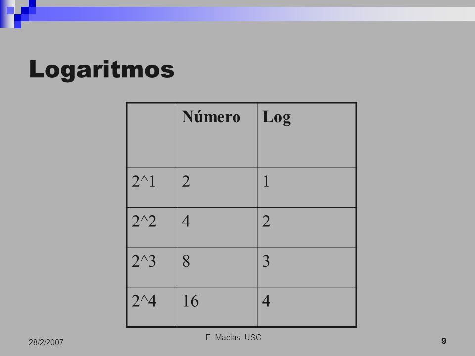 E. Macias. USC 9 28/2/2007 NúmeroLog 2^121 2^242 2^383 2^4164 Logaritmos