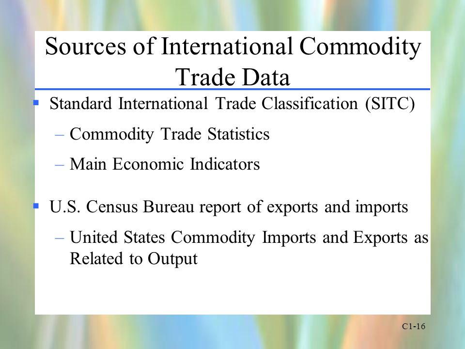 C1-16 Sources of International Commodity Trade Data  Standard International Trade Classification (SITC) –Commodity Trade Statistics –Main Economic In