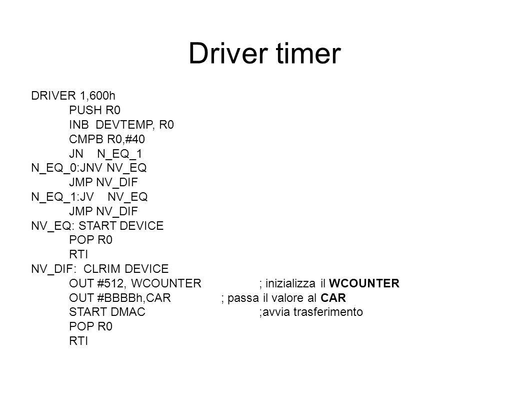Driver DMAC DRIVER 2,700h SETIM DEVICE START DEVICE CLEAR DMAC RTI
