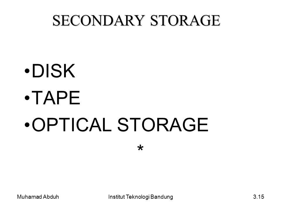 Muhamad AbduhInstitut Teknologi Bandung3.15 DISK TAPE OPTICAL STORAGE * SECONDARY STORAGE