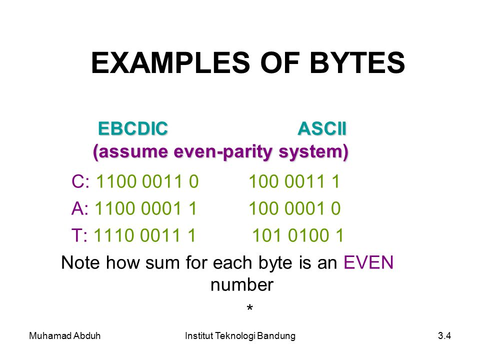 Muhamad AbduhInstitut Teknologi Bandung3.4 EXAMPLES OF BYTES C: 1100 0011 0100 0011 1 A: 1100 0001 1100 0001 0 T: 1110 0011 1 101 0100 1 Note how sum for each byte is an EVEN number * EBCDIC ASCII EBCDIC ASCII (assume even-parity system) (assume even-parity system)
