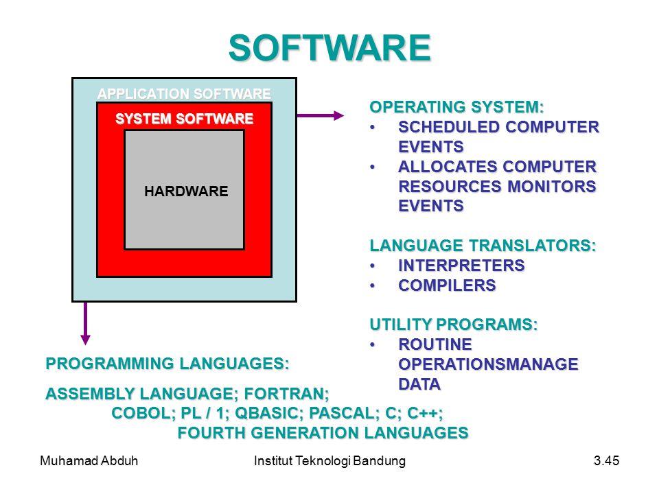 Muhamad AbduhInstitut Teknologi Bandung3.45 PROGRAMMING LANGUAGES: ASSEMBLY LANGUAGE; FORTRAN; COBOL; PL / 1; QBASIC; PASCAL; C; C++; FOURTH GENERATION LANGUAGES OPERATING SYSTEM: SCHEDULED COMPUTER EVENTSSCHEDULED COMPUTER EVENTS ALLOCATES COMPUTER RESOURCES MONITORS EVENTSALLOCATES COMPUTER RESOURCES MONITORS EVENTS LANGUAGE TRANSLATORS: INTERPRETERSINTERPRETERS COMPILERSCOMPILERS UTILITY PROGRAMS: ROUTINE OPERATIONSMANAGE DATAROUTINE OPERATIONSMANAGE DATASOFTWARE HARDWARE HARDWARE SYSTEM SOFTWARE APPLICATION SOFTWARE