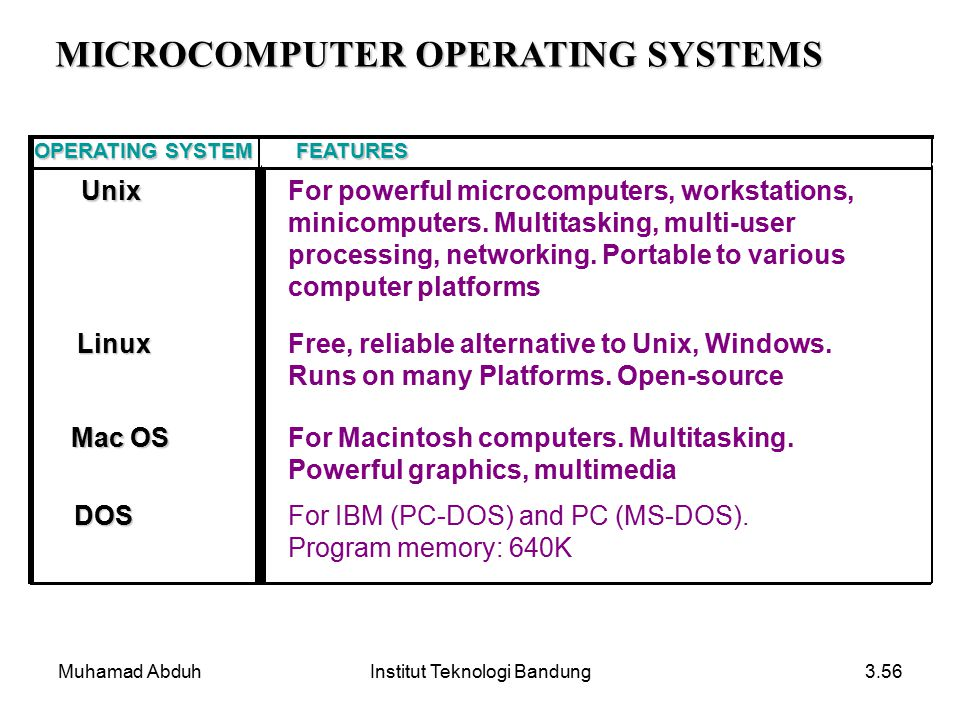 Muhamad AbduhInstitut Teknologi Bandung3.56 OPERATING SYSTEM Mac OS For Macintosh computers.
