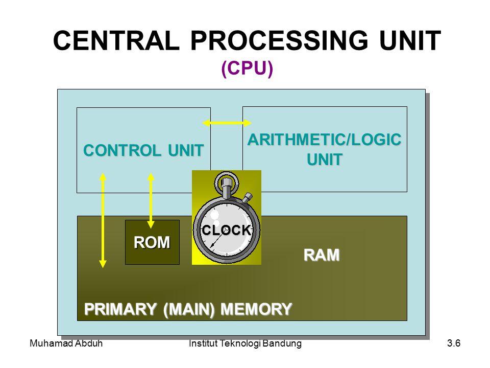 Muhamad AbduhInstitut Teknologi Bandung3.6 CENTRAL PROCESSING UNIT (CPU) RAM PRIMARY (MAIN) MEMORY CONTROL UNIT ARITHMETIC/LOGICUNIT ROM CLOCK