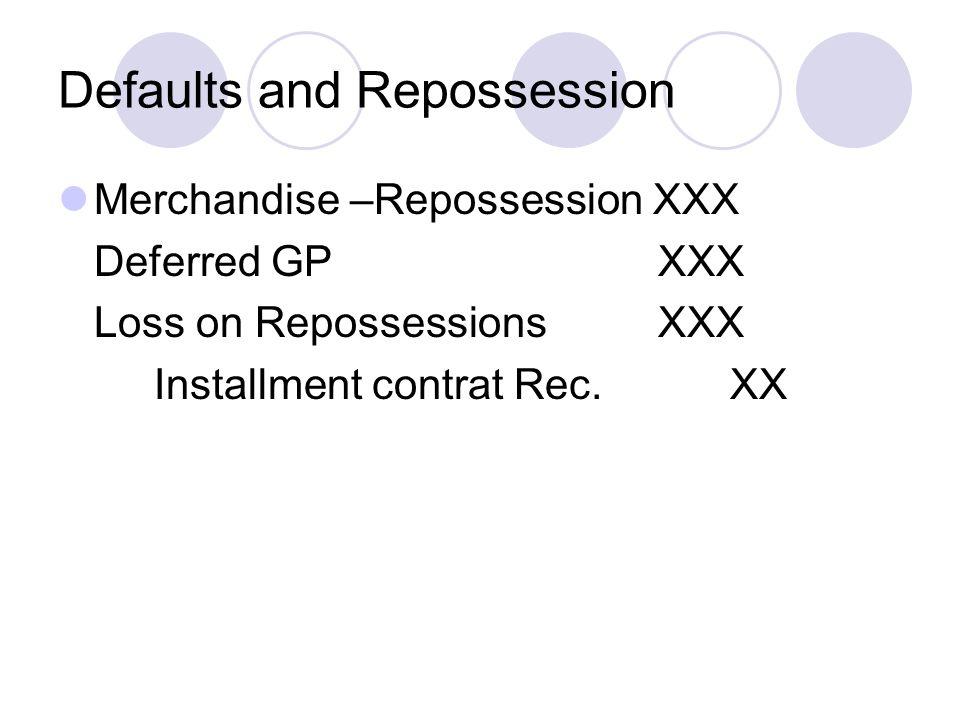 Defaults and Repossession Merchandise –Repossession XXX Deferred GP XXX Loss on Repossessions XXX Installment contrat Rec.XX