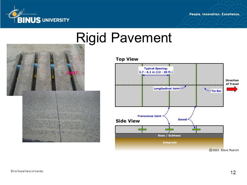Bina Nusantara University 12 Rigid Pavement JOINT