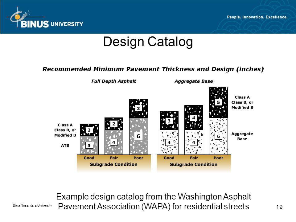 Bina Nusantara University 19 Design Catalog Example design catalog from the Washington Asphalt Pavement Association (WAPA) for residential streets