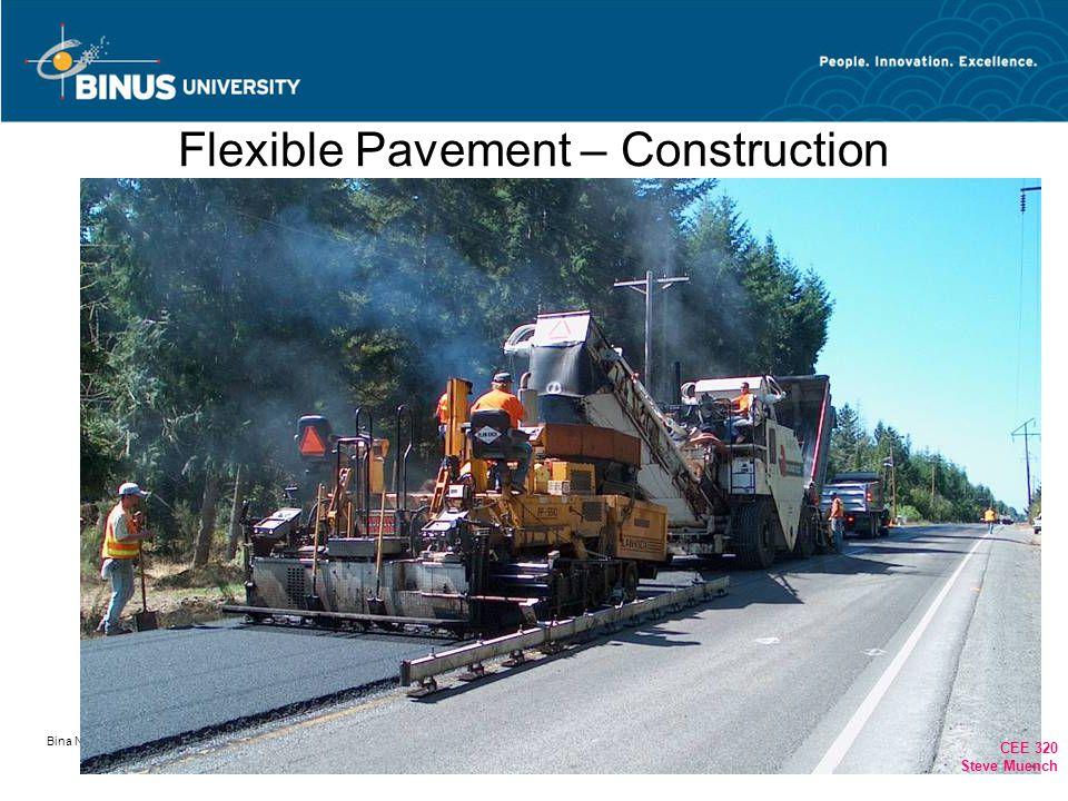 Bina Nusantara University 35 Flexible Pavement – Construction CEE 320 Steve Muench