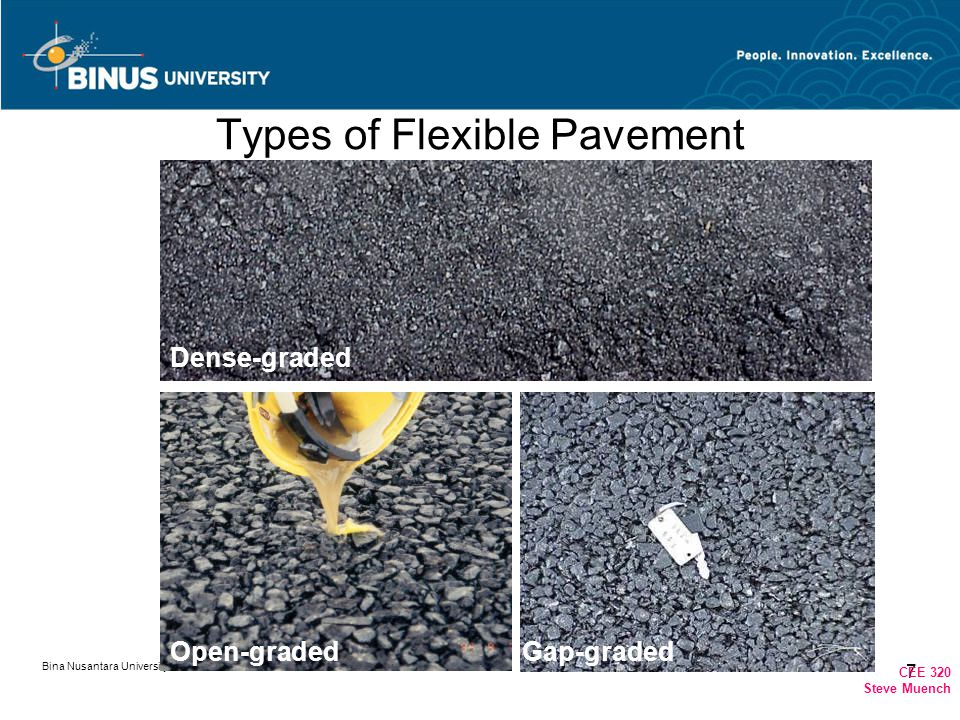 Bina Nusantara University 28 Pavement design for Rigid Pavement Serviceability Indices For concrete pavement design, the difference between the initial and terminal serviceability is an important factor.