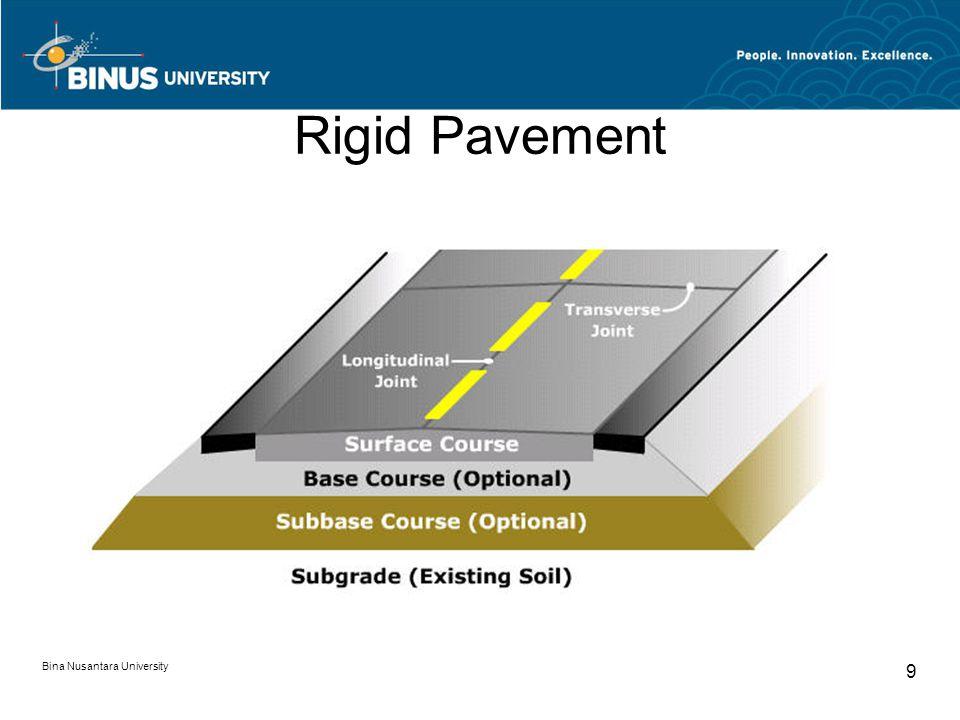 Bina Nusantara University 30 Pavement design for Rigid Pavement Drainage Coefficient The drainage coefficient characterizes the quality of drainage of the sub base layers under the concrete slab.