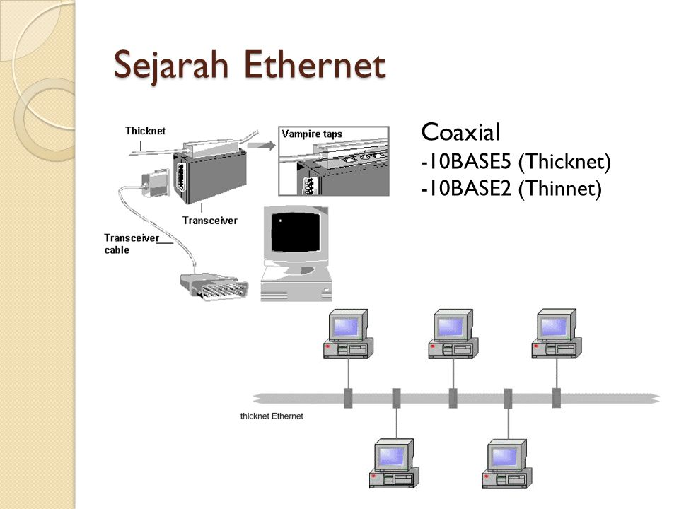 Sejarah Ethernet Coaxial -10BASE5 (Thicknet) -10BASE2 (Thinnet)