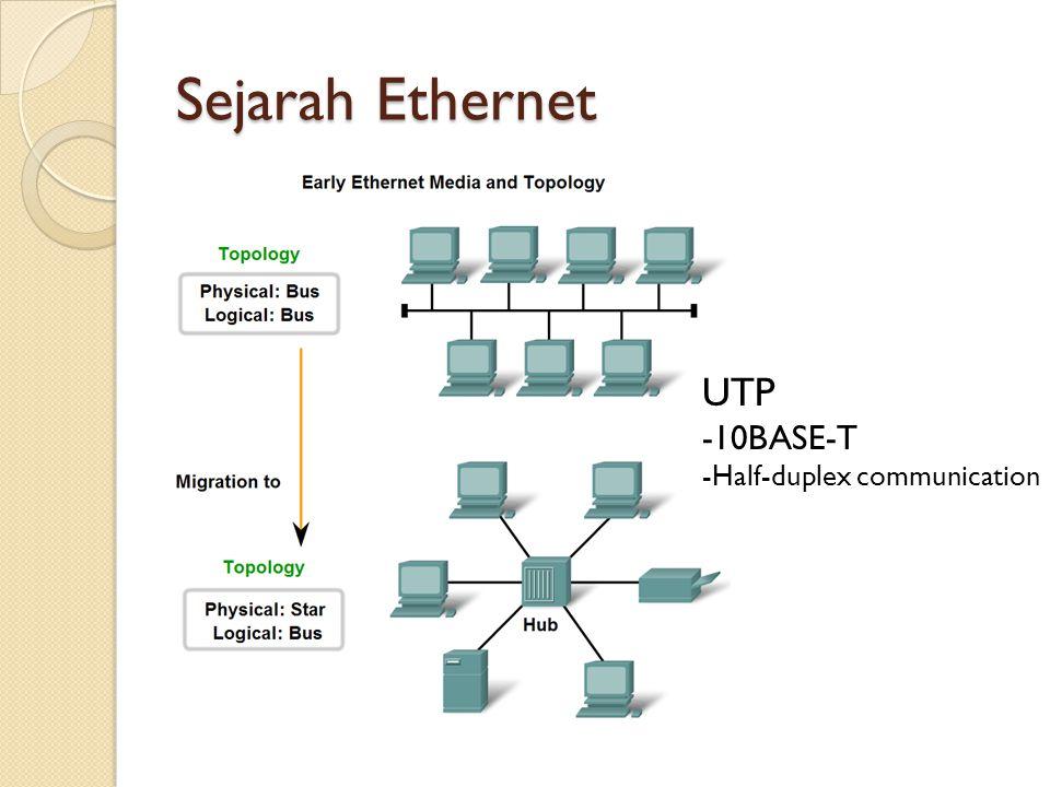 Sejarah Ethernet UTP -10BASE-T -Half-duplex communication