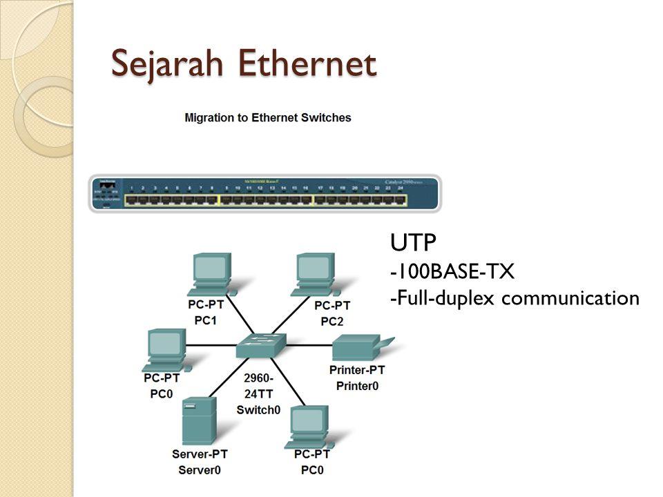Sejarah Ethernet UTP -100BASE-TX -Full-duplex communication