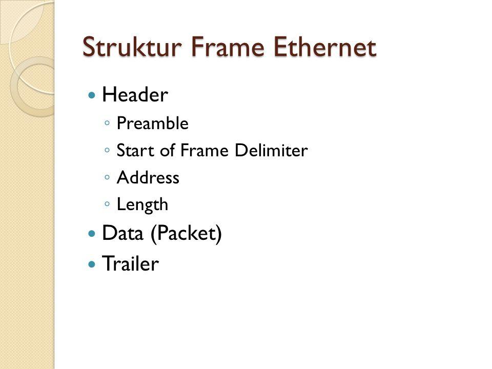 Header ◦ Preamble ◦ Start of Frame Delimiter ◦ Address ◦ Length Data (Packet) Trailer
