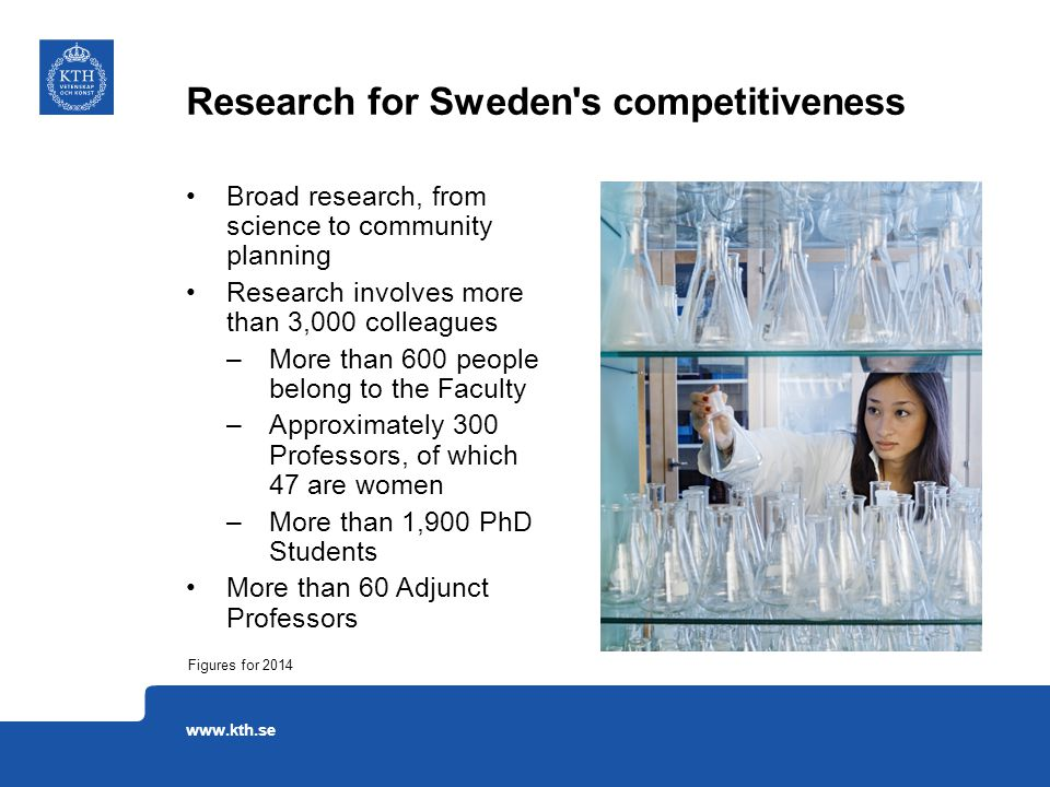 Broad research, from science to community planning Research involves more than 3,000 colleagues –More than 600 people belong to the Faculty –Approximately 300 Professors, of which 47 are women –More than 1,900 PhD Students More than 60 Adjunct Professors Research for Sweden s competitiveness Figures for 2014 www.kth.se