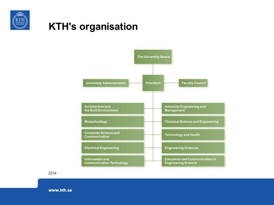 KTH s organisation 2014 www.kth.se