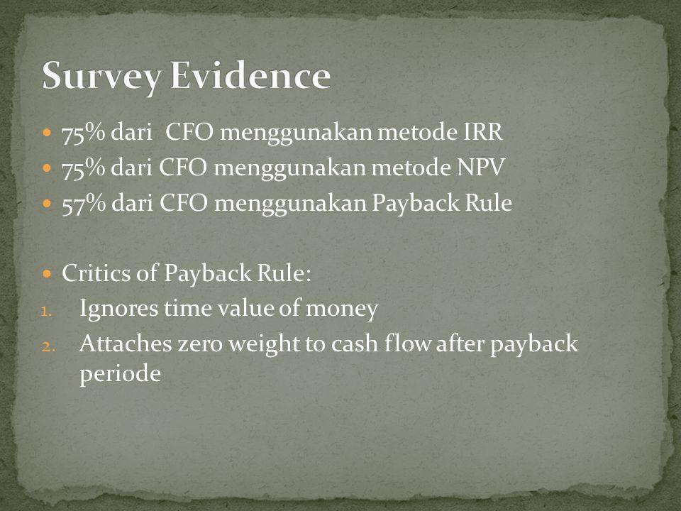 75% dari CFO menggunakan metode IRR 75% dari CFO menggunakan metode NPV 57% dari CFO menggunakan Payback Rule Critics of Payback Rule: 1.