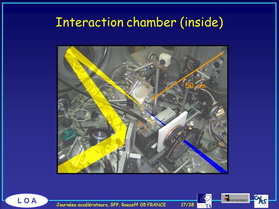 L O A Interaction chamber (inside) Laser beam electron beam 50 cm Journées accélérateurs, SFP, Roscoff 05 FRANCE 17/38