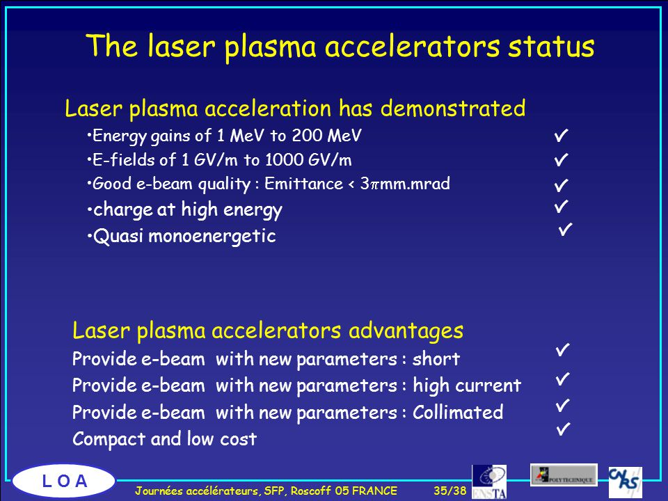L O A Laser plasma acceleration has demonstrated Energy gains of 1 MeV to 200 MeV E-fields of 1 GV/m to 1000 GV/m Good e-beam quality : Emittance < 3  mm.mrad charge at high energy Quasi monoenergetic Laser plasma accelerators advantages Provide e-beam with new parameters : short Provide e-beam with new parameters : high current Provide e-beam with new parameters : Collimated Compact and low cost The laser plasma accelerators status ゝ ゝ ゝ ゝ ゝ ゝ ゝ ゝ ゝ Journées accélérateurs, SFP, Roscoff 05 FRANCE 35/38