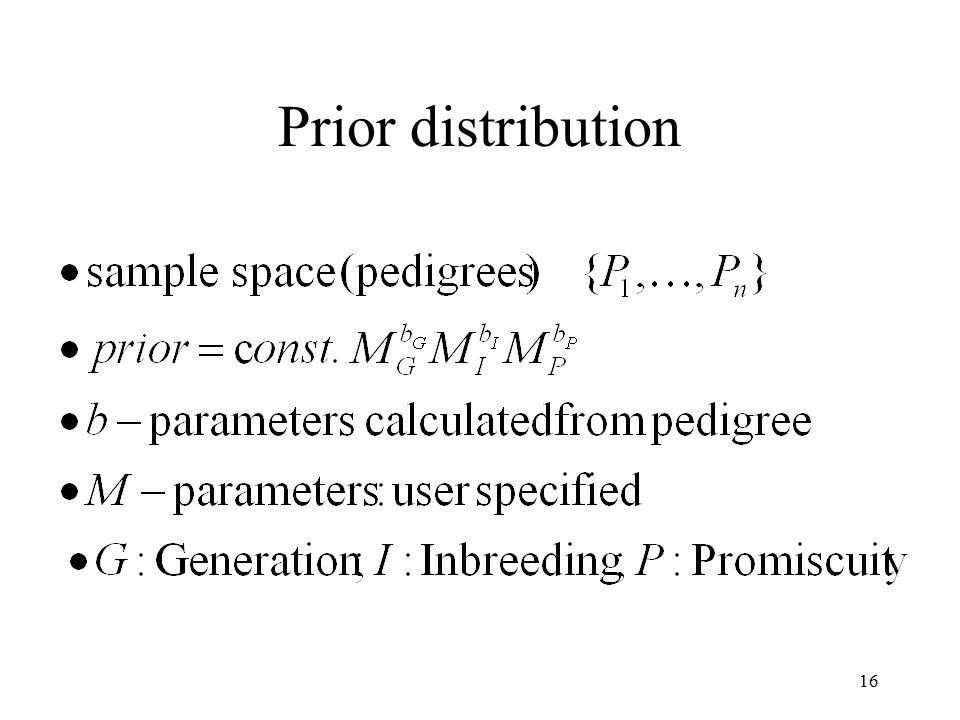 16 Prior distribution