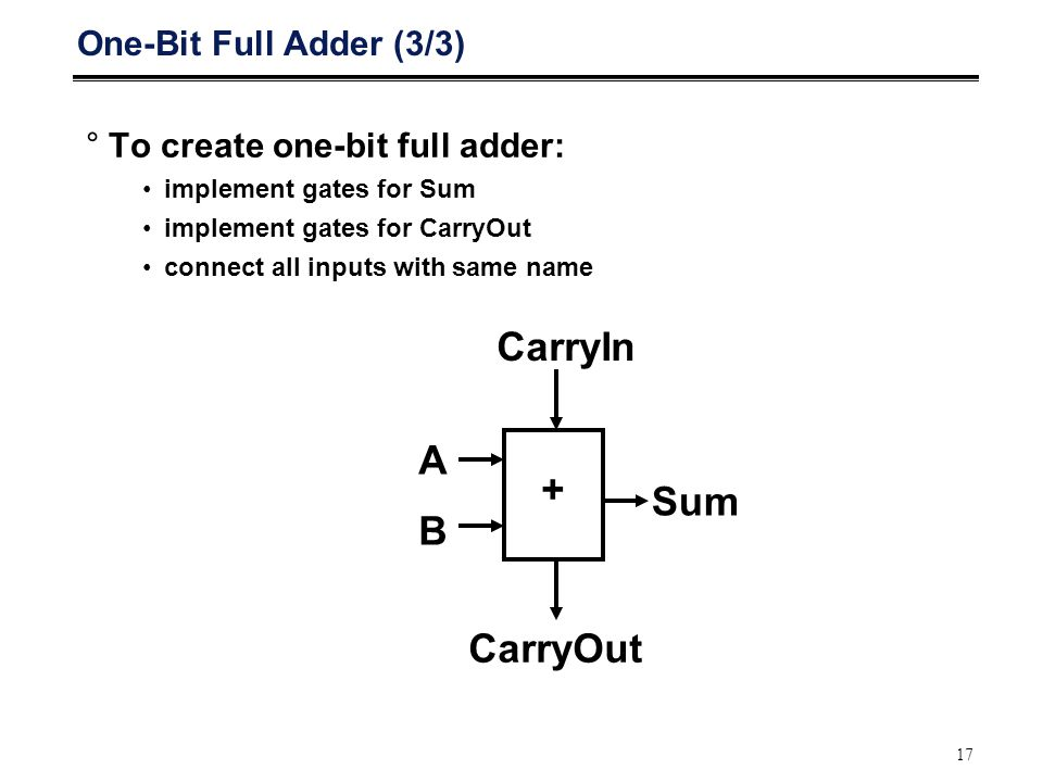 17 One-Bit Full Adder (3/3) °To create one-bit full adder: implement gates for Sum implement gates for CarryOut connect all inputs with same name Sum A B CarryIn CarryOut +