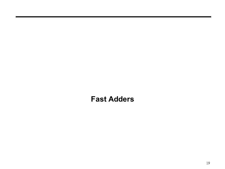 19 Fast Adders