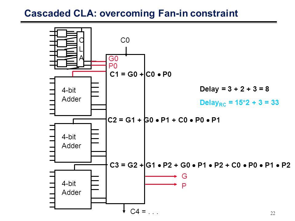 22 Cascaded CLA: overcoming Fan-in constraint CLACLA 4-bit Adder 4-bit Adder 4-bit Adder C1 = G0 + C0  P0 C2 = G1 + G0  P1 + C0  P0  P1 C3 = G2 + G1  P2 + G0  P1  P2 + C0  P0  P1  P2 G P G0 P0 C4 =...