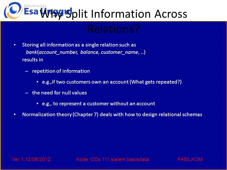 Ver 1,12/09/2012Kode :CCs 111,sistem basisdataFASILKOM Why Split Information Across Relations.