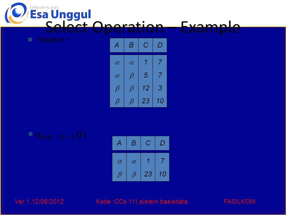 Ver 1,12/09/2012Kode :CCs 111,sistem basisdataFASILKOM Select Operation – Example Relation r ABCD   1 5 12 23 7 3 10   A=B ^ D > 5 (r) ABCD   1 23 7 10